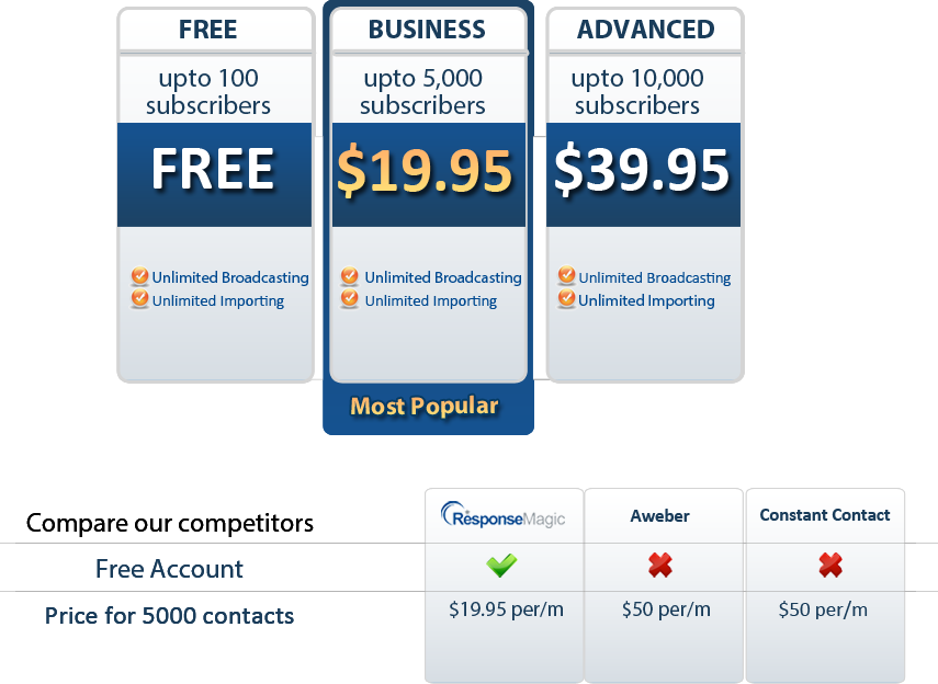 free marketing software for small businesses